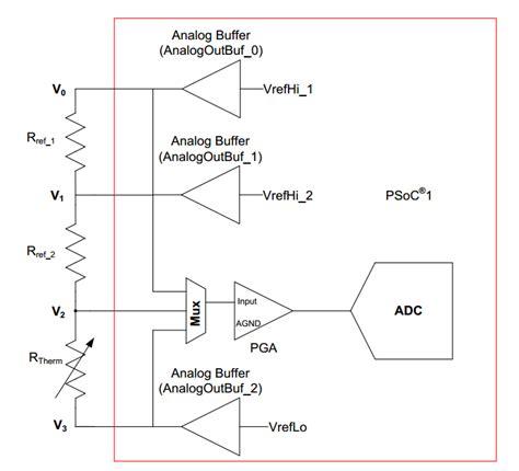 ptc resistor application image gallery thermistor application