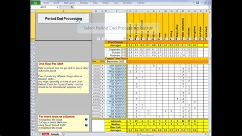 employee performance scorecard template excel kpi scorecard template excel performance dashboard