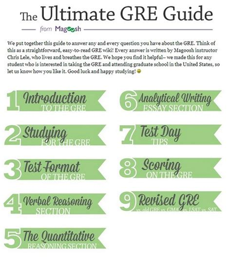 gre to gmat conversion table gre scores converter