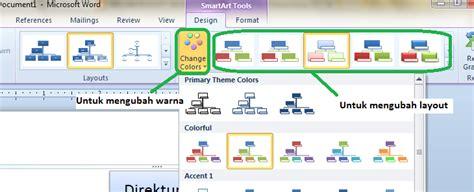 cara membuat struktur organisasi beserta foto cara membuat struktur organisasi pada microsoft word 2010