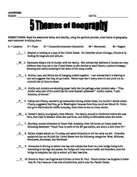themes of geography practice 5 themes of geography by the creative cabinet teachers