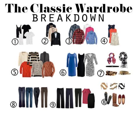 Building A Classic Wardrobe breakin it capsule wardrobe