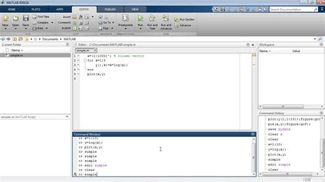 Matlab Programmer by Book Practical Matlab Applications For Engineers Practical Autos Post