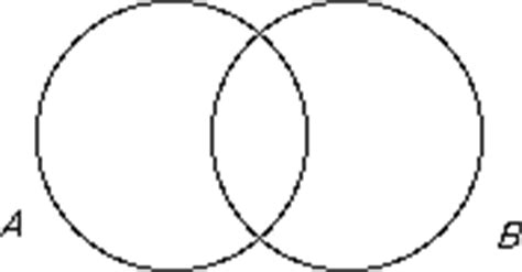 who invented the venn diagram some logic