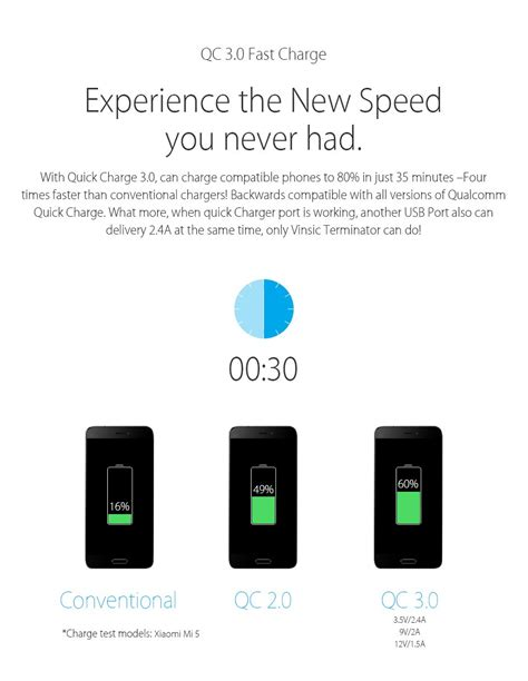 Vinsic Dual Charge 3 0 癡牌insic 20000mah power bank charge charge 3 0 qc3