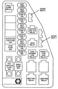 Isuzu Impulse (1990) - fuse box diagram - Carknowledge.info