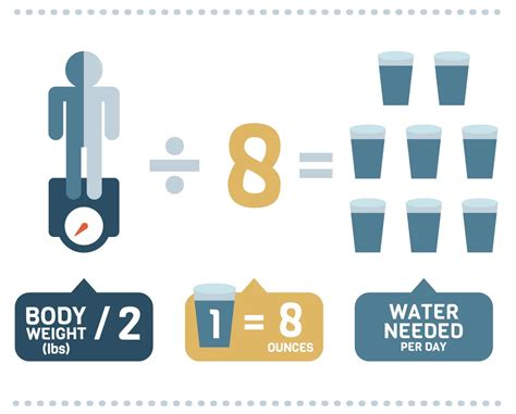 how much should my weigh calculate how much water you should drink according to your weight