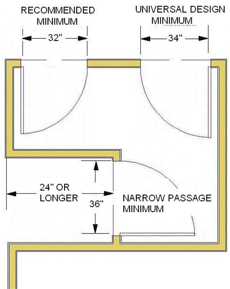 minimum bedroom size for double bed minimum bedroom door width www redglobalmx org