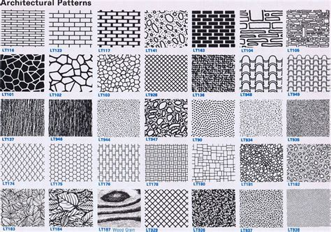 illustrator pattern has gaps scanning around with gene when letraset was king