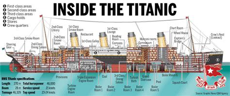 Floor Plans Toronto by Nationstates View Topic Titanic Ooc Open