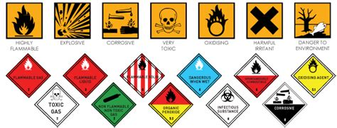 firefighters guide  hazardous material placards