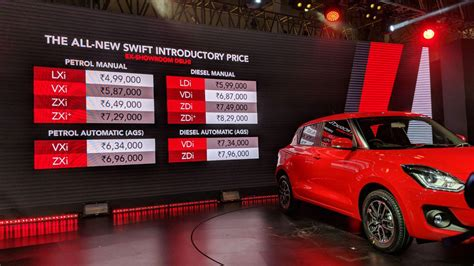 Auto Expo Launches by Auto Expo 2018 Maruti Launches New Swift In India Look