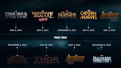 film marvel liste wikipedia avengers infinity war la liste presque compl 232 te des 67