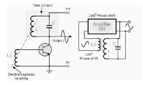 bipolar transistor oscillator circuit bipolar transistor oscillator circuit 28 images transistor oscillator schematic bipolar