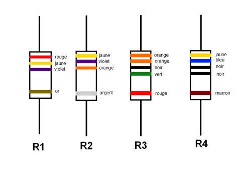 a 2 2 k resistor dissipates 0 5 w the current is r 233 sistance et r 233 sistor l 233 lectronique de z 233 ro openclassrooms