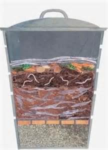 how to compost at home worm farms on worm farm worm composting and worms