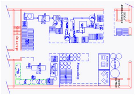 warehouse layout case study manufacturing layout design logistics consulting