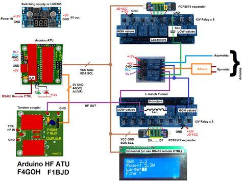 hf automatic tuner projets radio