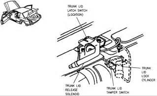 32 valve engine diagram get free image about wiring diagram