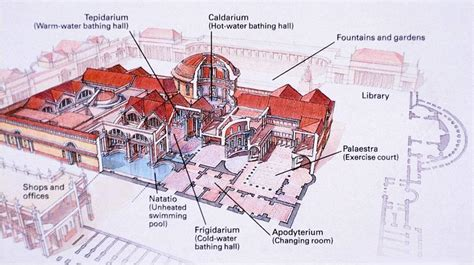 baths of caracalla floor plan photo blog roman baths my journey abroad
