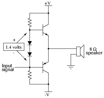 integrated circuits experiment class b audio lifier analog integrated circuits