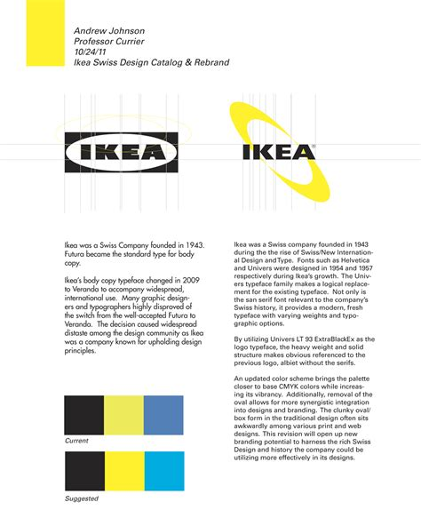 ikea logo redesign on behance aetherpoint com