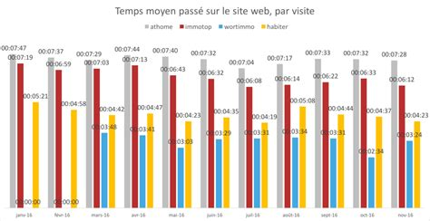 Lu Rem Mobil point sur les portails immobiliers du luxembourg real estate media s a