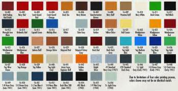 awlgrip colors imron automotive paint color chart autos post