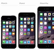 Image result for iPhone 5s Size. Size: 175 x 160. Source: technabob.com