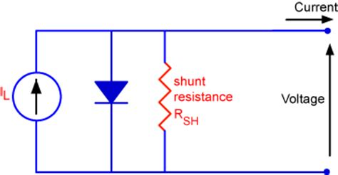shunt resistor in parallel shunt resistance pveducation