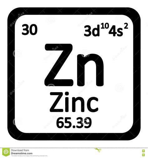 zinco tavola periodica icona dello zinco dell elemento di tavola periodica