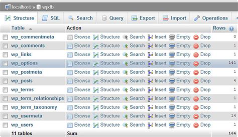 wordpress database layout amministrare un database wordpress con phpmyadmin blog