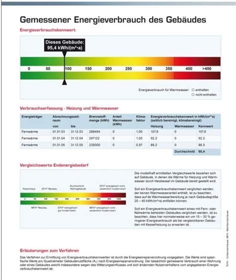 energiebedarf berechnen haus energiebedarf beim haus wer weiss was de