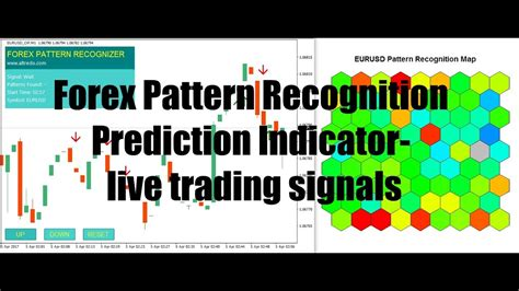 youtube pattern recognition forex pattern recognition prediction indicator live