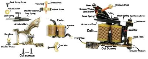 tattoo gun parts how does a tattoo machine work schematic free schematics