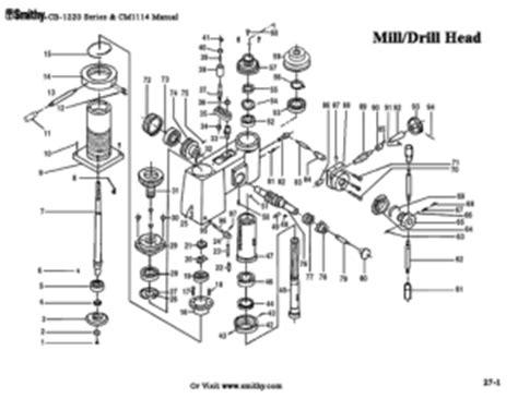 E M O R Y Ranya Series 1220 smithy mill drill cb 1220 series parts diagrams pdf