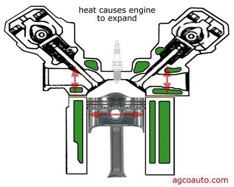 boat engine overheating damage agco automotive repair service baton rouge la
