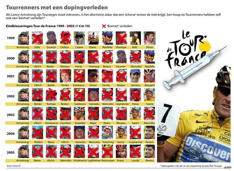 How Many Weeks In A Year by Running S Tour De France Moment The Runner Eclectic