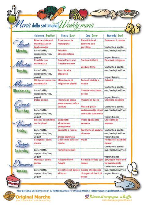 alimentazione per dieta 1200 calorie dieta mediterranea dimagrante menu settimanale gratis
