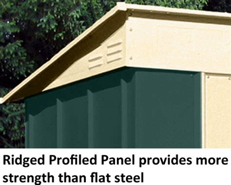 naumi how to build a level foundation for a shed naumi shed roof waterproofing