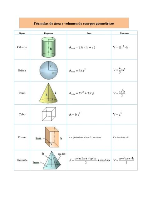 figuras geometricas con volumen cuerpos geometricos