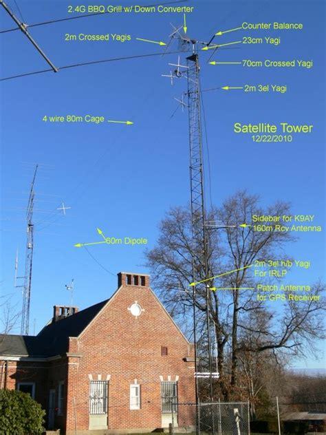 radio some of the ham radio antenna systems at the arrl headquarter ham radio station