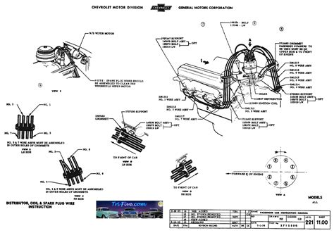 chevy 454 ignition coil wiring diagram get free image