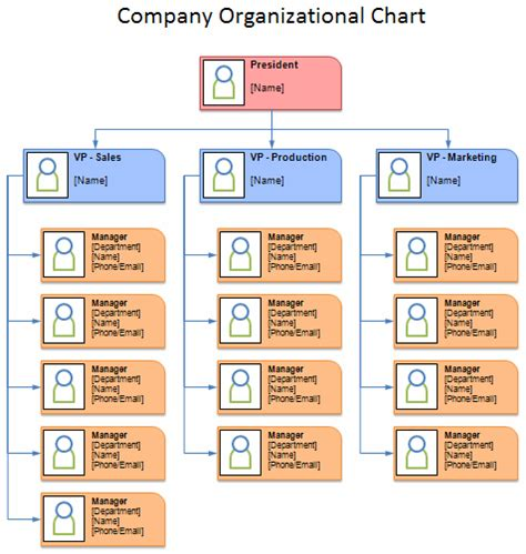 Free Organizational Chart Template Company Organization Chart Corporate Org Chart Template
