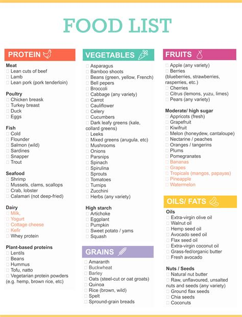 printable healthy shopping list the ultimate healthy grocery list for buying healthy foods