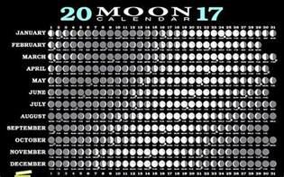 New Moon Calendar Moon Calendar 2017 Moon Schedule Templates
