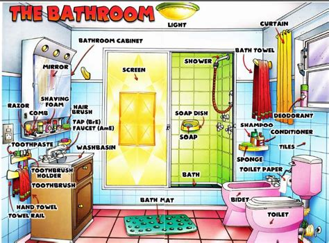 learning bathroom items with words pictures