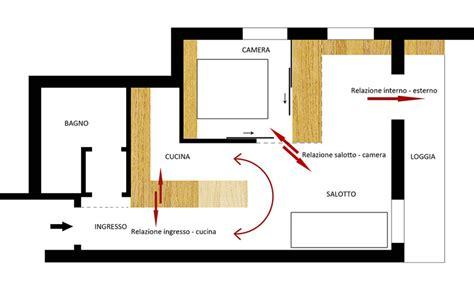 progettare appartamento progettazione interni monolocale gg progetti