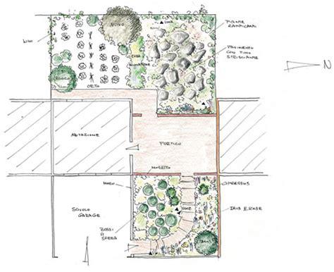 giardino sinergico giardini