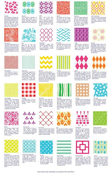 pattern html name awesome pattern board cheat sheet for fashion designers